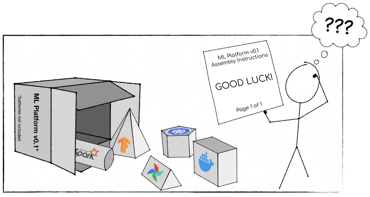 data engineer toolbox