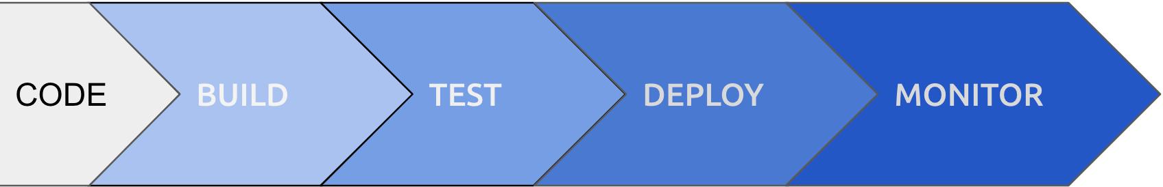 delivery diagram