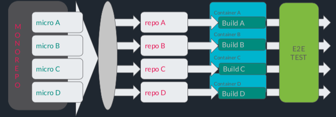 Toolling diagram