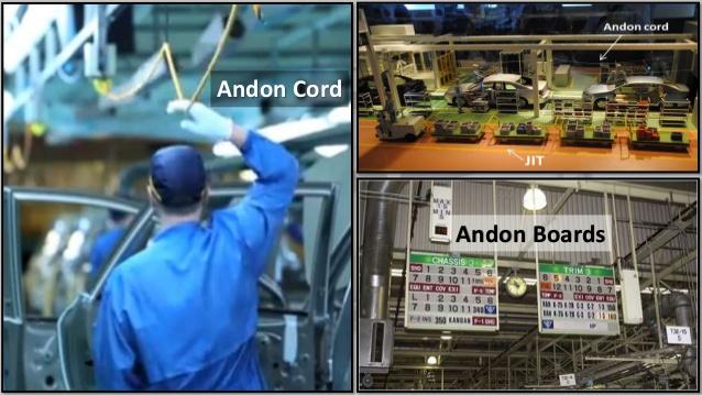 Toyota andon cord